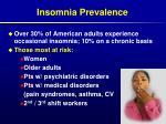 insomnia prevalence