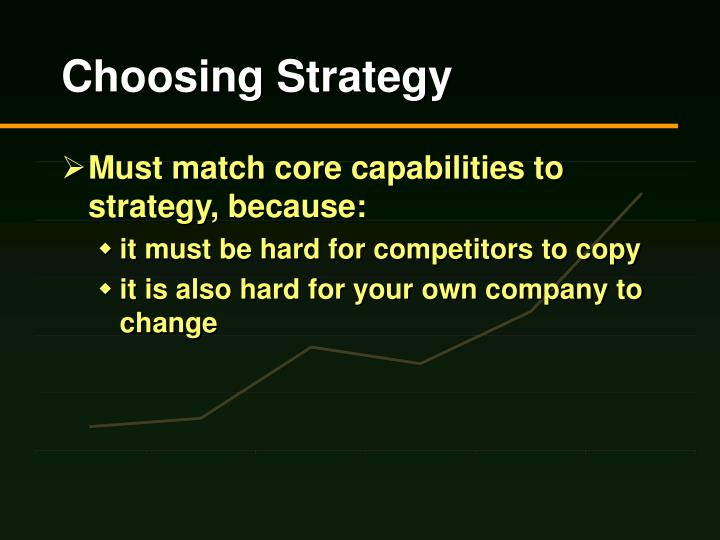 Choosing Strategy