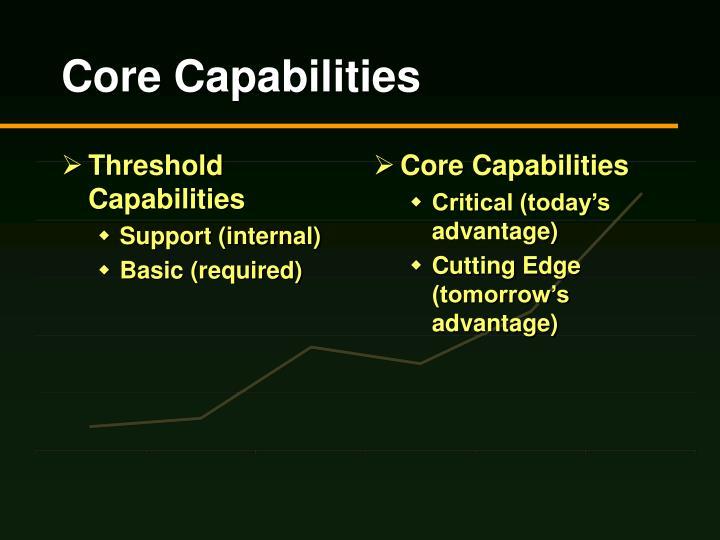 Core capabilities