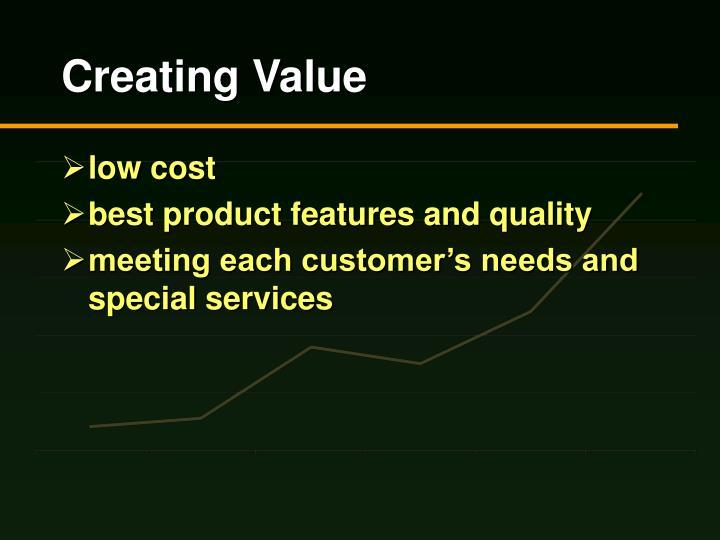 Creating Value