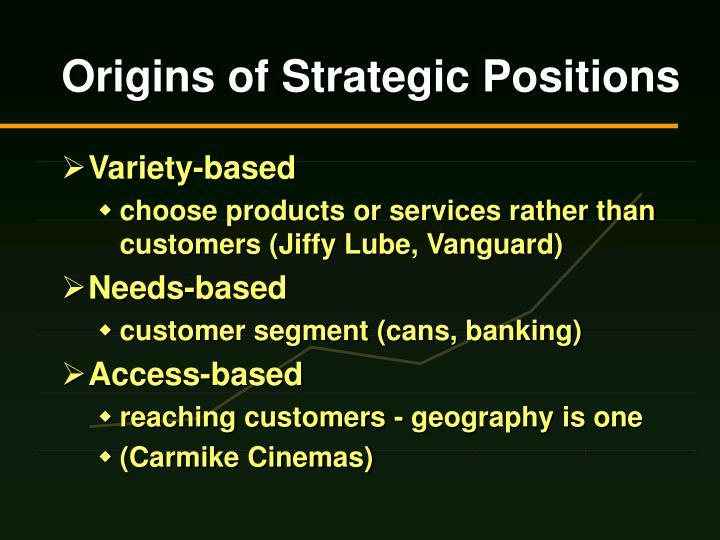 Origins of Strategic Positions
