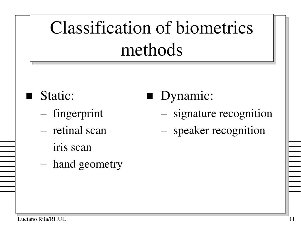 PPT - An Overview of Biometrics PowerPoint Presentation - ID
