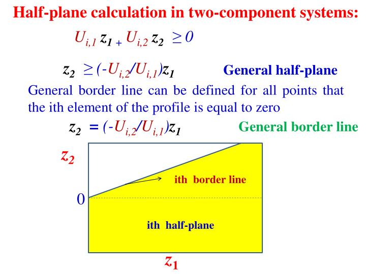 Half-plane calculation in two-component systems: