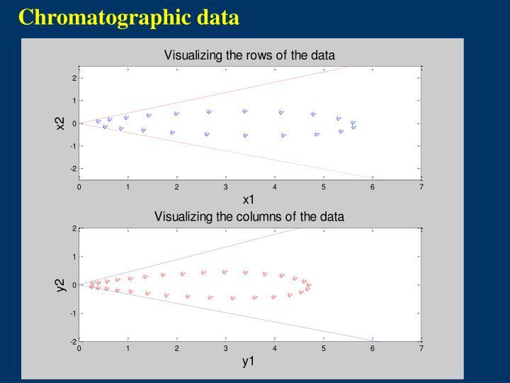 Chromatographic data