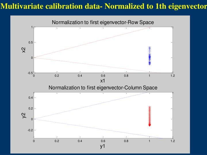 Multivariate calibration data- Normalized to 1th eigenvector