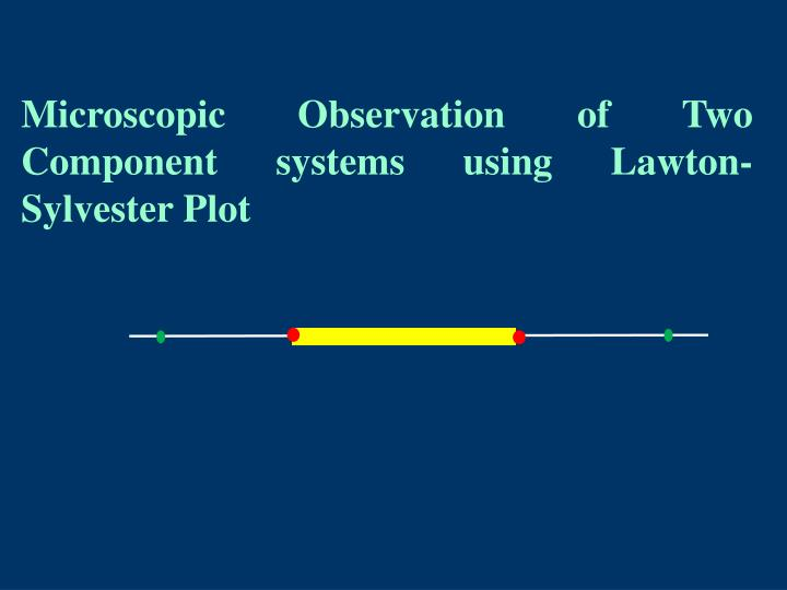 Microscopic Observation of Two Component systems using Lawton-Sylvester Plot