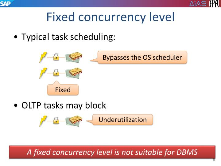 Fixed concurrency level