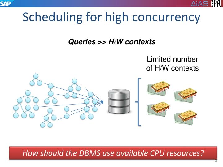 Scheduling for high concurrency