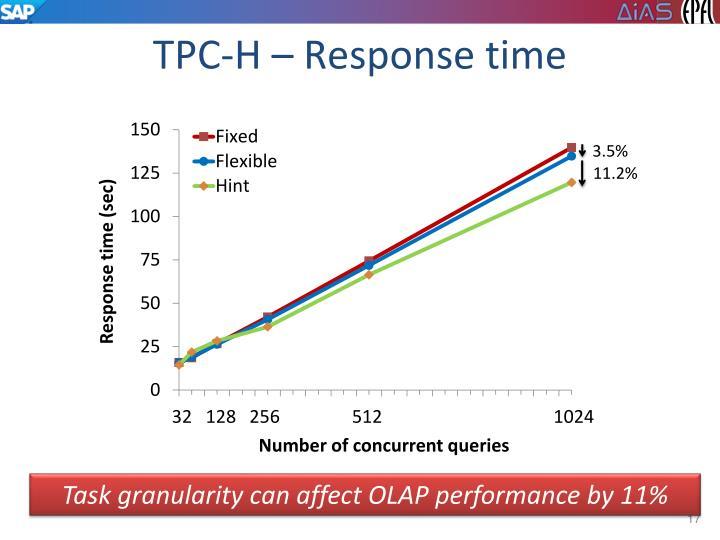 TPC-H – Response time