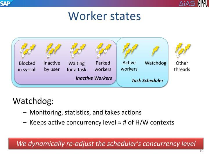 Worker states