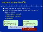 imagine a number line r2