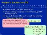 imagine a number line r3