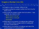 imagine a number line s2