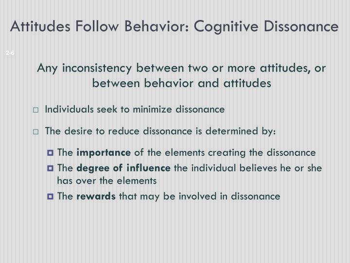 Attitudes Follow Behavior: Cognitive Dissonance
