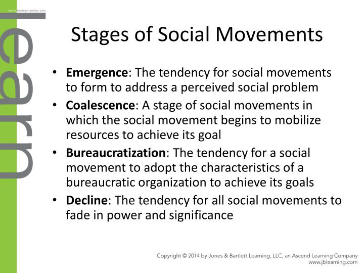 understanding a social movement and its goals of social change Suggests that social movements develop when political opportunities are available and when individuals have developed a sense that change is both needed and possible according to this theory a social movement needs two things: political opportunities and an insurgent consciousness.