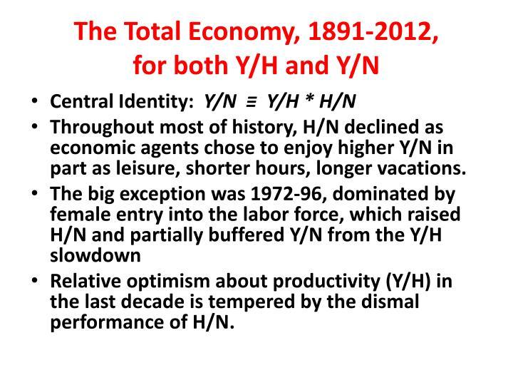 The Total Economy, 1891-2012,
