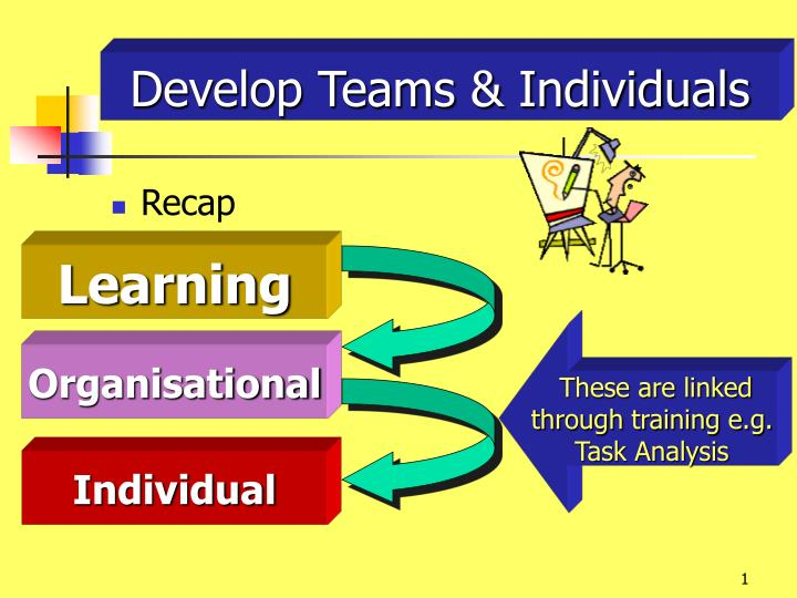 development of the individual Development of the individual background information for the purpose of privacy my case study child will be known as a throughout this assignment its aim is to show that a is developing normally in these areas, observations (appendices a1, a2, a3, a4 & a5) of a will be used which, when.
