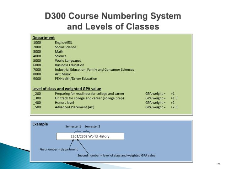 D300 Course Numbering System