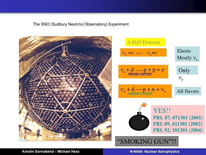 The SNO (Sudbury Neutrino Observatory) Experiment