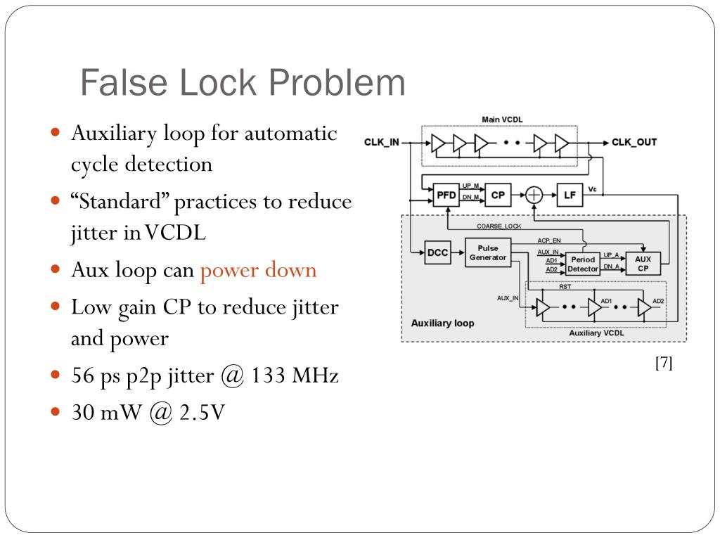 PPT - DLL Design for Low Power and Jitter PowerPoint Presentation