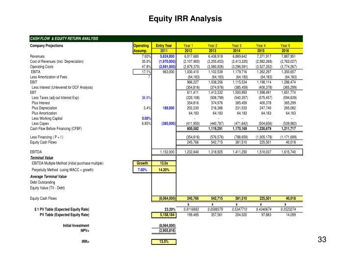 Equity IRR Analysis
