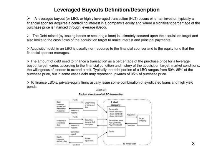 Leveraged Buyouts Definition/Description