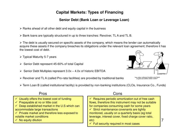 Capital Markets: Types of Financing