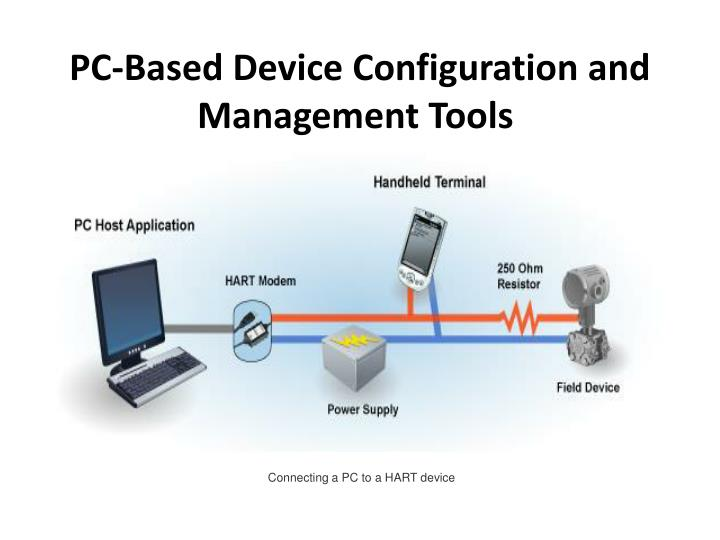 PC-Based Device Configuration and Management Tools
