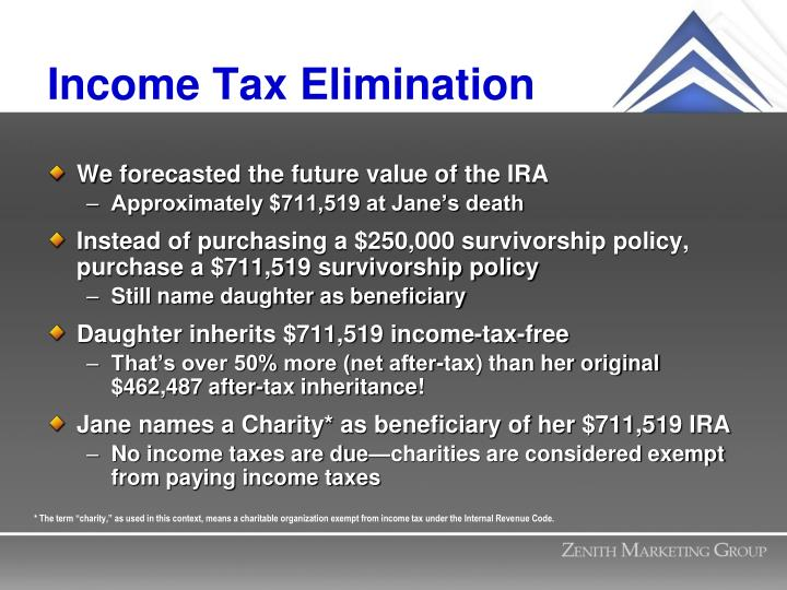 Income Tax Elimination