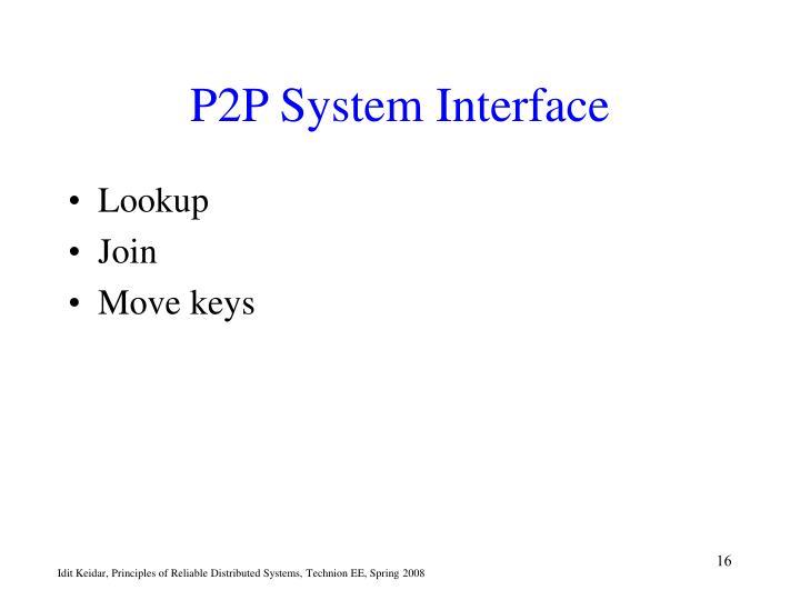 P2P System Interface
