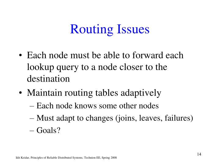 Routing Issues