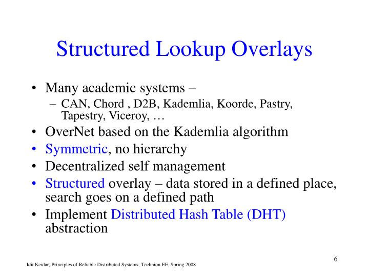Structured Lookup Overlays