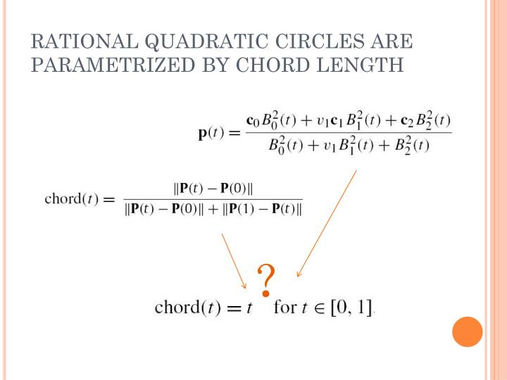 RATIONAL QUADRATIC CIRCLES ARE PARAMETRIZED BY CHORD LENGTH