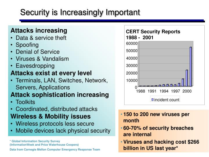 security survey essay Security within cloud computing is an especially worrisome issue because of the fact that the devices used to provide services do not belong to the users themselves.