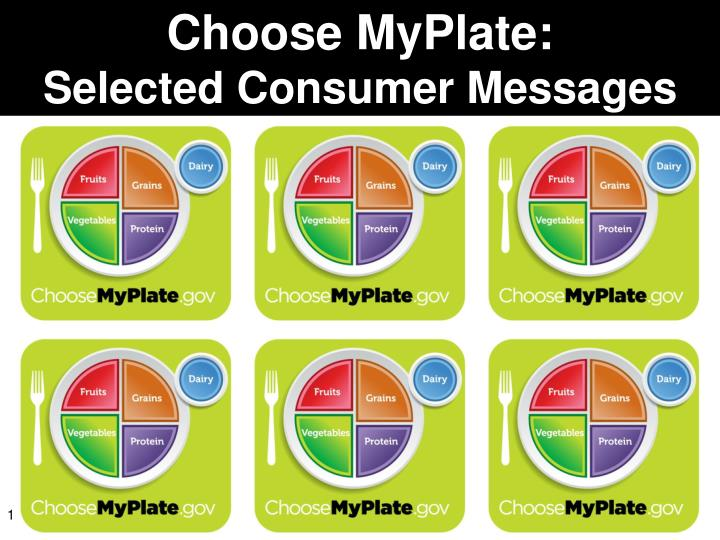 choose myplate selected consumer messages n.