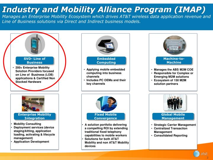 Industry and Mobility Alliance Program (IMAP)