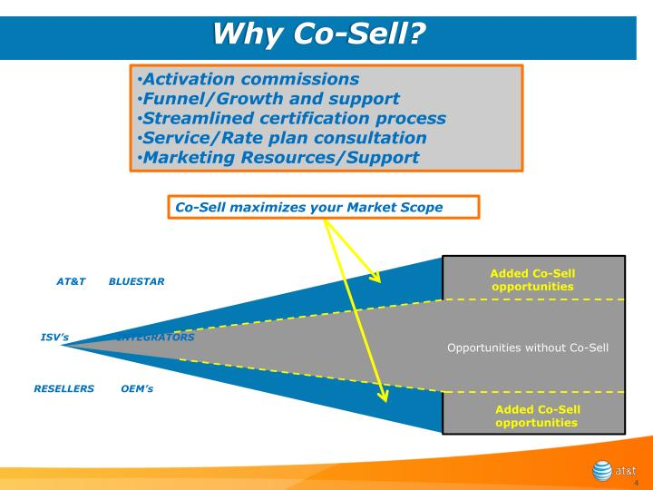 Why Co-Sell?