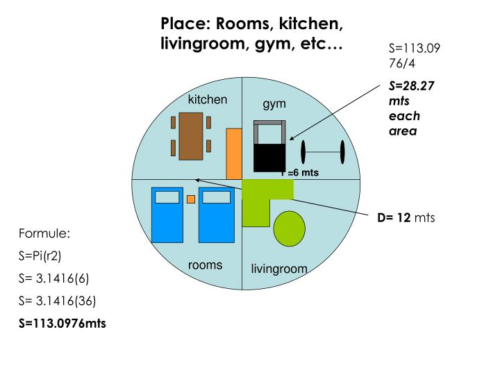 Place: Rooms, kitchen, livingroom, gym, etc…