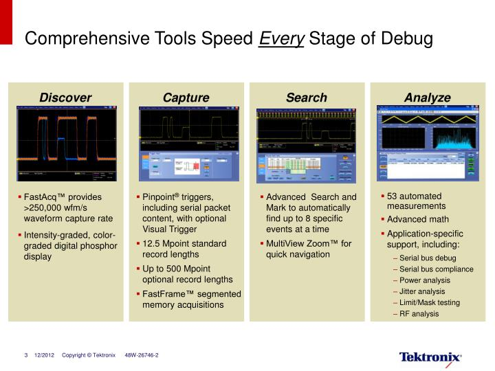 Comprehensive Tools Speed