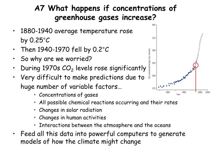 A7 What happens if concentrations of greenhouse gases increase?