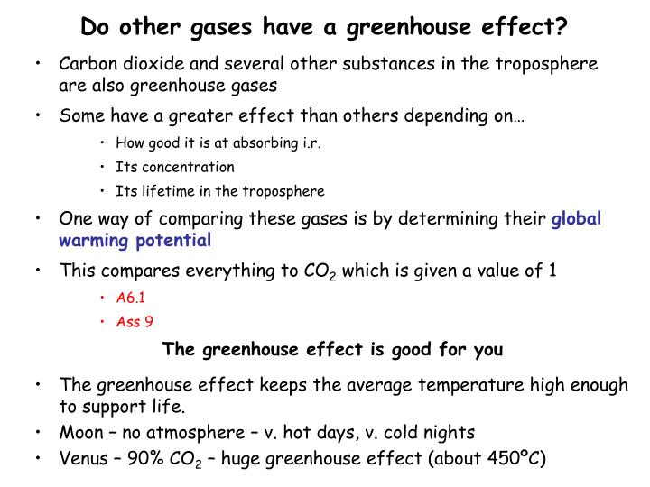 Do other gases have a greenhouse effect?