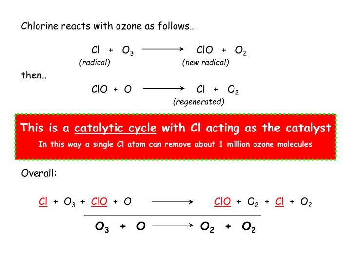 Chlorine reacts with ozone as follows…