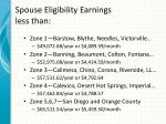 spouse eligibility earnings less than
