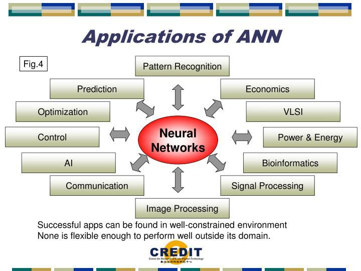 Applications of ANN