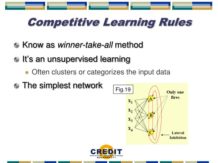 Competitive Learning Rules