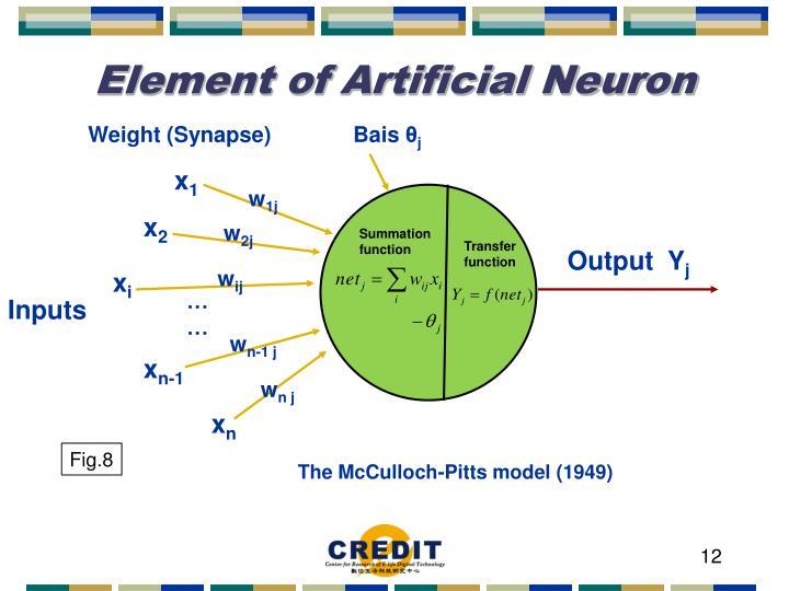 Element of Artificial Neuron