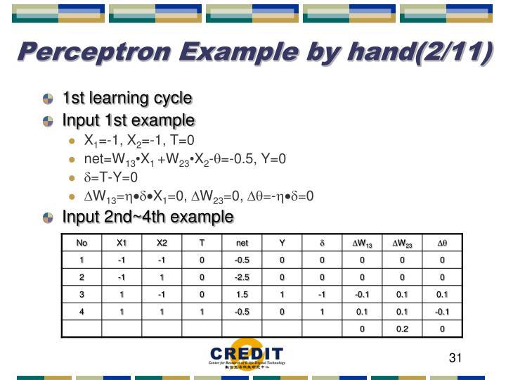 Perceptron Example by hand(2/11)