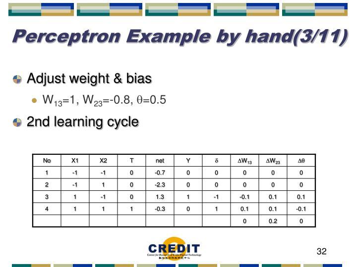 Perceptron Example by hand(3/11)