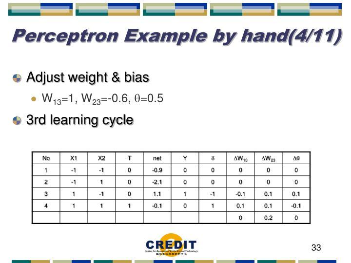 Perceptron Example by hand(4/11)