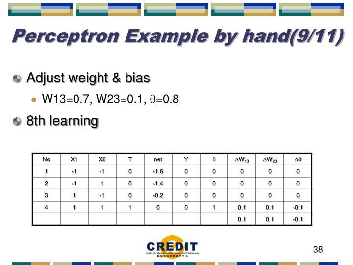 Perceptron Example by hand(9/11)